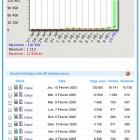 10 fev. 2005: les stats de mon blog s'affolent!