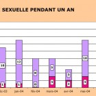 Graphes du blog JNSM